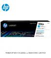 TONER HP W2111A (206A) L.J. M255 CYAN 1,250 PGS